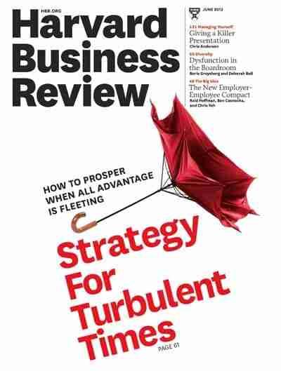 Harvard business reviews